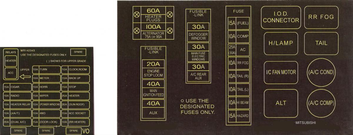 Post on Mitsubishi Montero Sport Fuse Box Diagram